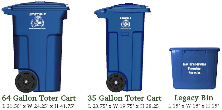20160127 Recycle Cart Selection