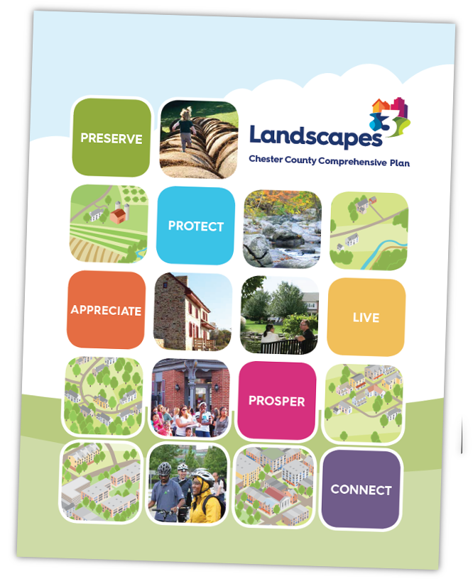 Landscapes 3 Cover Page