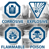 20150218 Houshold Hazardous Waste.png